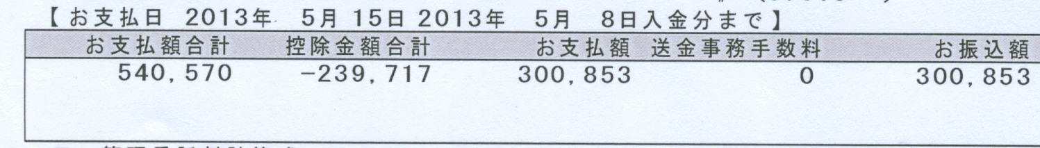 yatin201305a