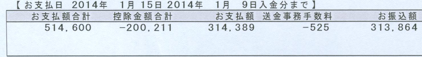yatin201401