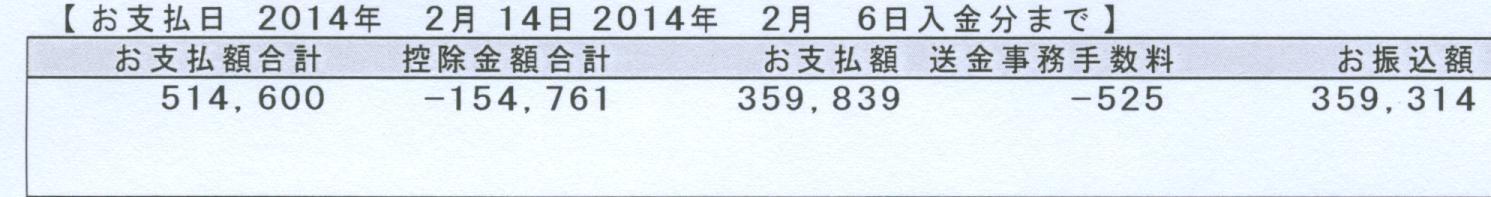 yatin201402