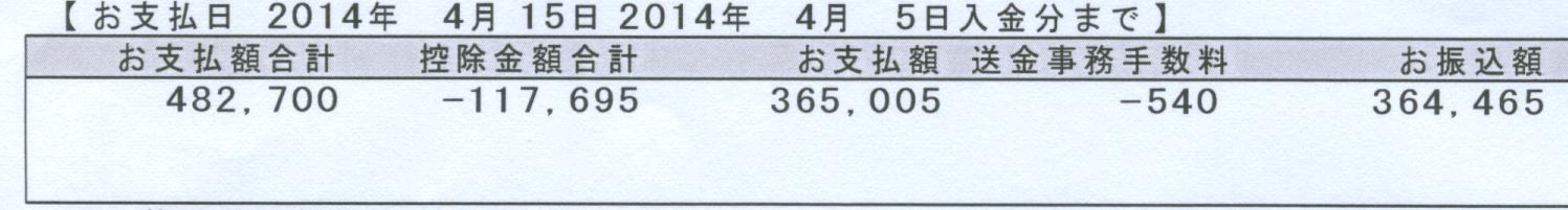 yatin201404