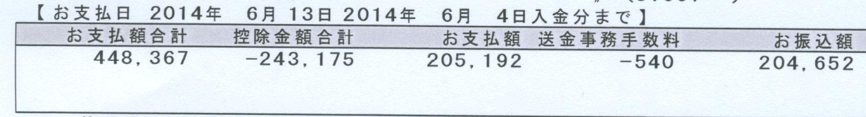 yatin201406