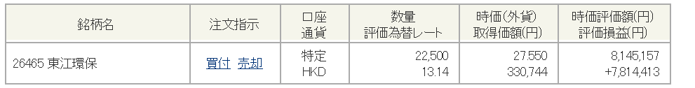 kabu20140730a