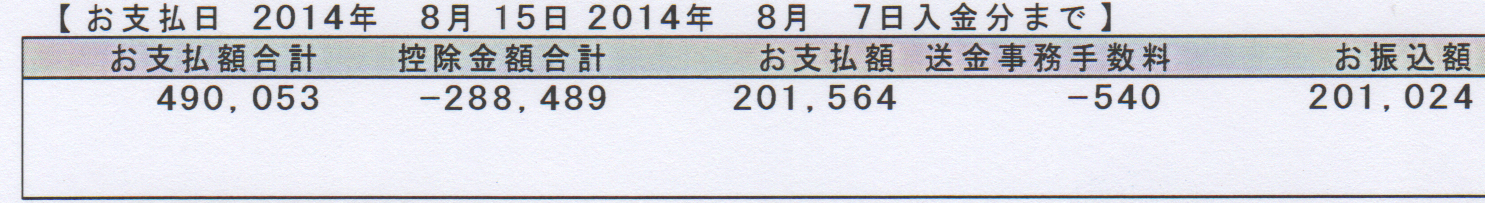 yatin20140822