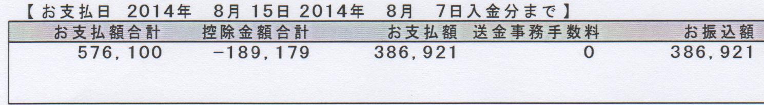 yatin201408a
