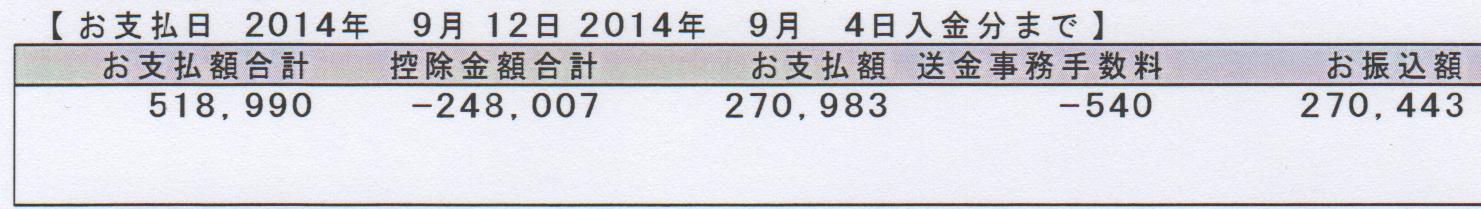 yatin201409