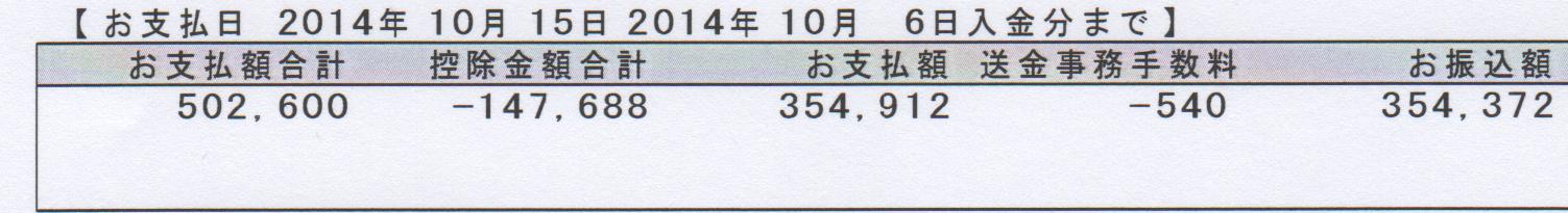 yatin201410