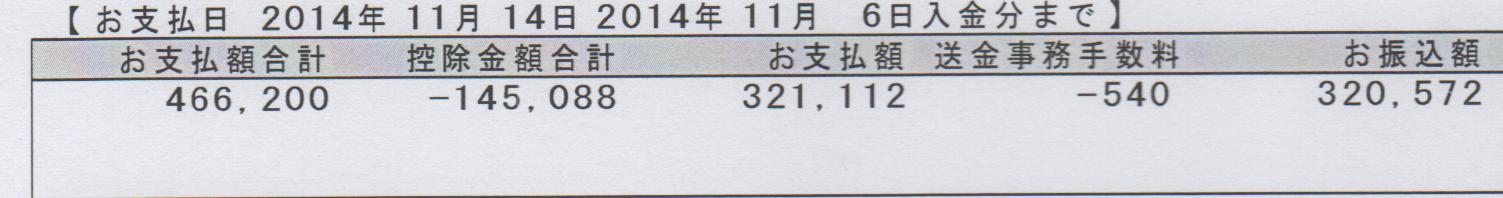 yatin201411