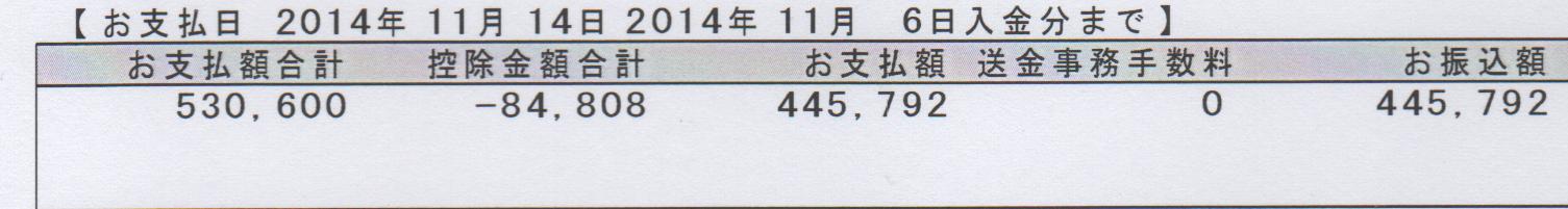 yatin201411a