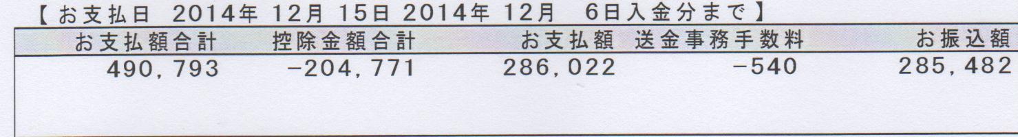 yatin20141217