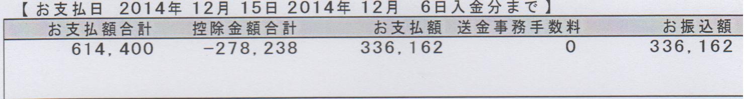 yatin20141217a