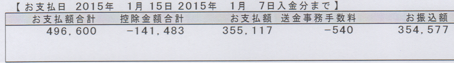 yatin20150116