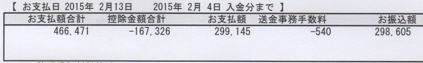 yatin20150220