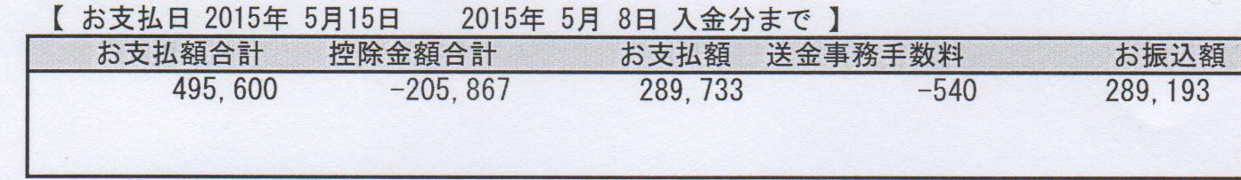 yatin201505
