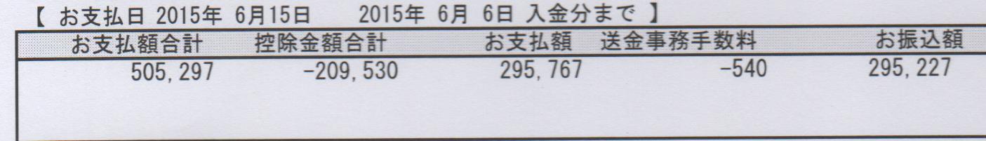 yatin201506