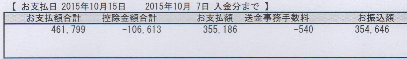 yatin20151019a