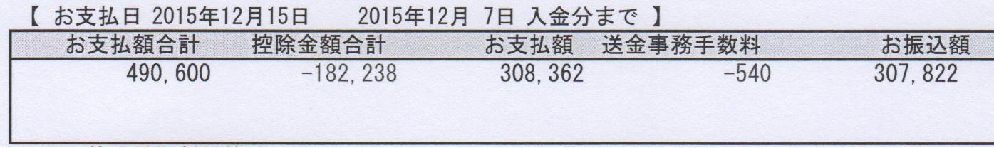 yatin20151216a
