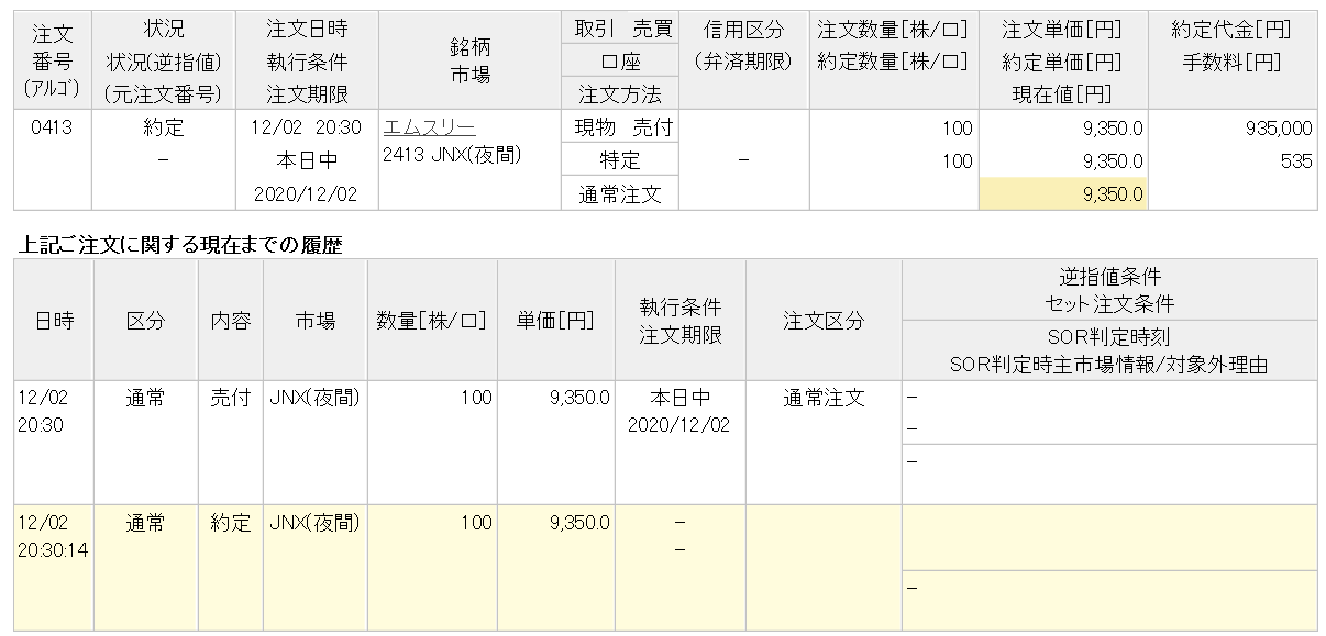 ブログ アメリカ 株